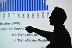 Ist Windenergie in Staffelbach sinnvoll? - 20. November 2013 - Referat von Nik Walther
